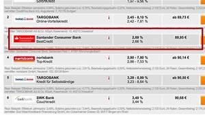 Santander Bank Kredit Erfahrungen : welchen imac kaufen 21 5 oder 27 ~ Jslefanu.com Haus und Dekorationen