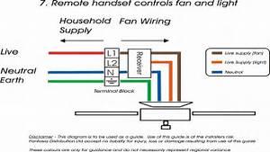Hampton bay ceiling fan wiring schematic