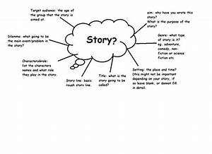 vivid description in creative writing essay title maker write me thesis