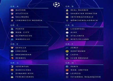 #UCLdraw: UEFA Champions League Group Stage Draw, Fixtures ...