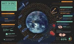 wordlessTech | Space junk