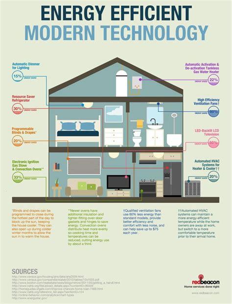 Ниже класс новостройки – выше уровень энергоэффективности. рассматриваем парадокс