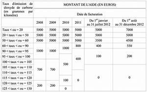 Bonus écologique Voiture électrique : bonus voitures lectriques hybrides des pr cisions ~ Medecine-chirurgie-esthetiques.com Avis de Voitures