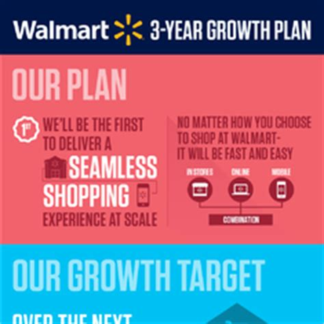 Health care plans to keep you. Walmart reports Q3 FY 16 EPS of $1.03, Walmart U.S. added ...