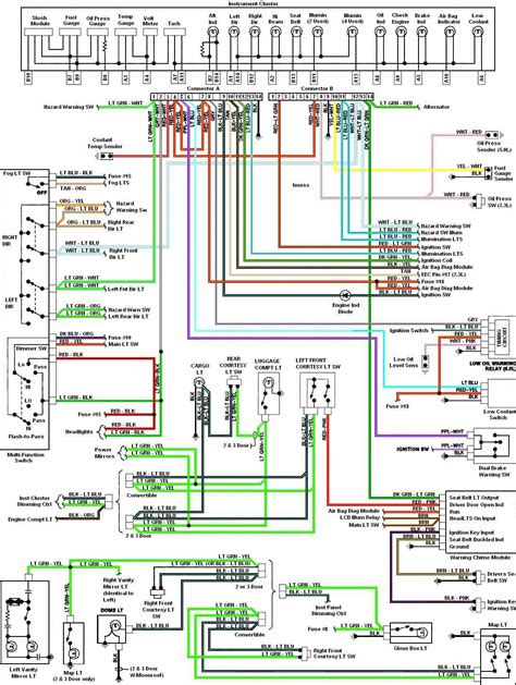 2001 Ford Mustang Wiring Diagram by 1993 Ford Mustang Wiring Diagram Mustang Wiring Ford