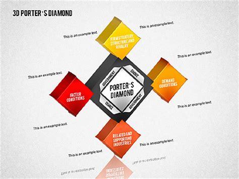 porter s diamond free template 3d porter s diamond diagram for powerpoint presentations