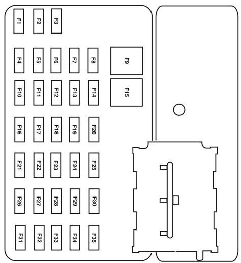 2010 Mercury Milan Fuse Box Diagram by 2010 Mercury Milan Fuse Diagram Wiring Diagram