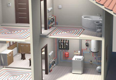 modelling  rendering  set   watts  house