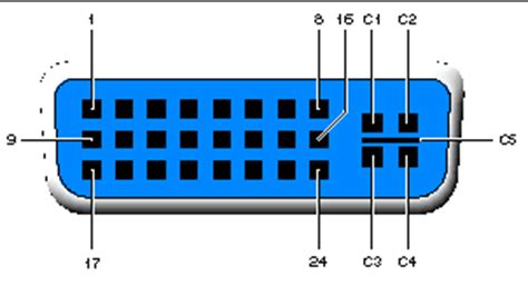 p p       sun xvr  graphics accelerator