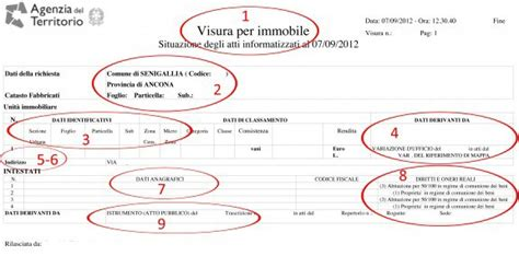 Categoria Catastale A2 Classe 4 by Classi Catastali Immobili