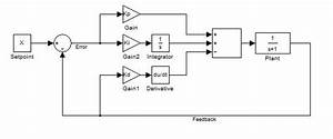 What Is The Transfer Function Of The Block Diagram Of Pid