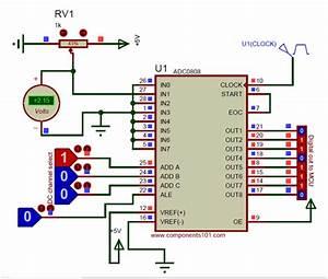 Adc0808 Datasheet Pdf