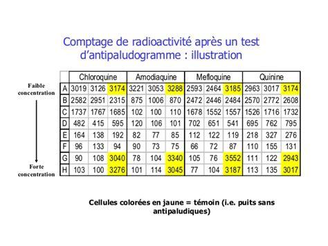 Acid ascorbic solutie injectabila 100 mg/ml