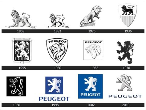 Peugeot Car Logo by All Car Logo History Evolution