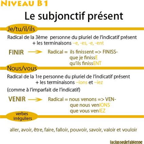 17 Best Il Faut Que Je Fasse Le Subjonctif Images On Pinterest  French Verbs, French Grammar