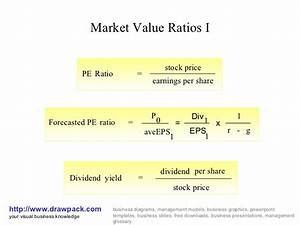 Market Value Ratio I Diagram