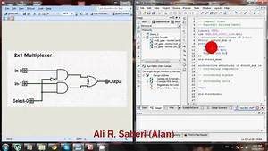 Vhdl Tutorial  Part 03  Structural Vhdl
