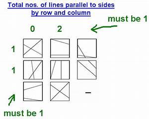 Logical Deduction - Mensa Iq Test Question