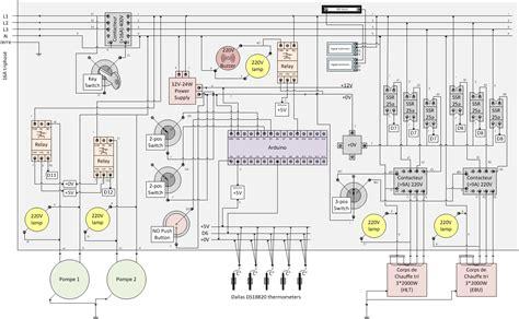 tableau electrique composant monde de l 233 lectronique et l 233 lectricit 233