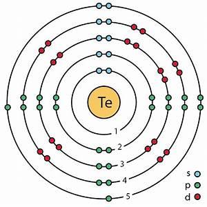 File:52 tellurium (Te) enhanced Bohr model.png - Wikimedia ...