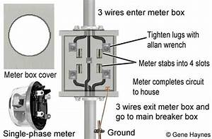 How To Run Wire To Breaker Box