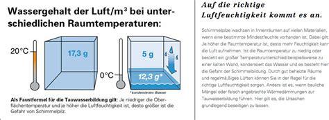 Mehr Kompetenz Fuer Frische Luft by Jetzt Kommt Frische Luft Ins Leben Gesundes Raumklima