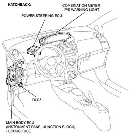 toyota yaris ecu wiring diagram pdf schematic 2007