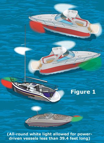 Boat Driving Laws Minnesota by Lights Required For Power Driven Vessels Less Than 65 6
