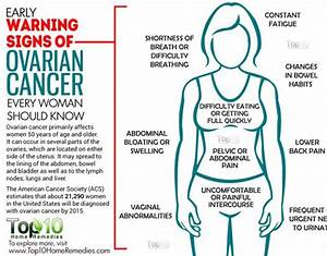Ovarian cancer symptoms: A doctor sorts myths from facts ...
