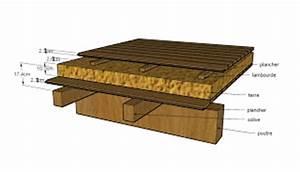 Isolation Phonique Plancher Bois Existant : les nouals rappel ~ Edinachiropracticcenter.com Idées de Décoration