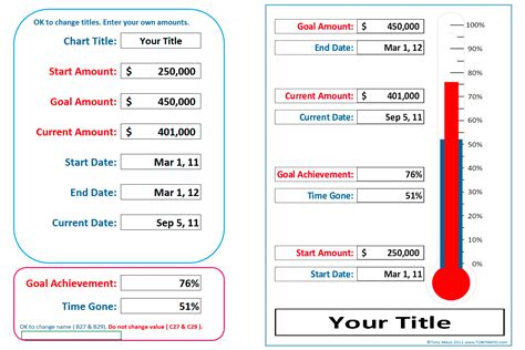 goal setting template excel goal thermometer template excel calendar template excel