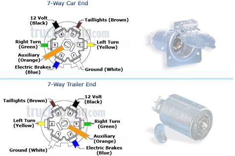 trailer wiring diagrams trailer wiring information trailer wiring help