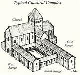 Monastery Monasteries Ages Middle Medieval Layout Monastic Coloring Complex Abbey Monks Hospitals Cloister Typical Christian Examples Benedictine Map Convent Floor sketch template