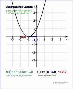 Bode Diagramm E Funktion