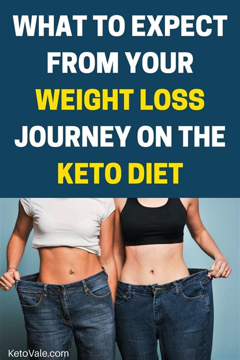 expect   weight loss journey  ketogenic diet