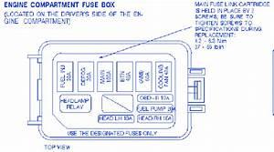 Ford Escort Sohc 2006 Mini Fuse Box  Block Circuit Breaker Diagram