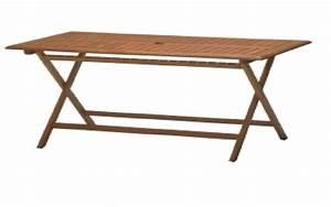 Table De Jardin En Bois : table bois france ~ Teatrodelosmanantiales.com Idées de Décoration