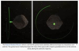 astronomy - NASA's asteroid mission and angular momentum ...