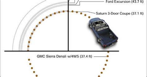 car turning radius driveway turning radius infographic pinterest driveways brick driveway and driveway ideas