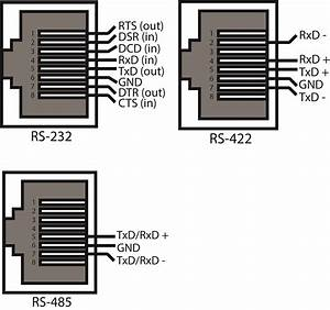 Rs485 Pinout To Rj45 Wiring Diagram  Rs485  Free Engine