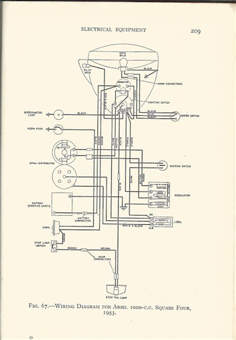 Wiring Diagram by Amelia Squariel Motorcycle Wiring