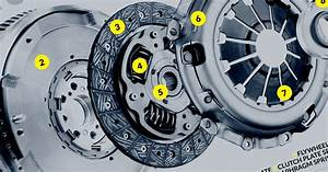 Simple Guide To A Manual Transmission Clutch
