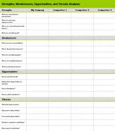income and expense statement excel download swot related excel templates for microsoft excel