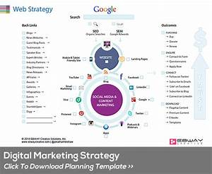 digital marketing strategic planning template ebway creative With digital marketing campaign planning template