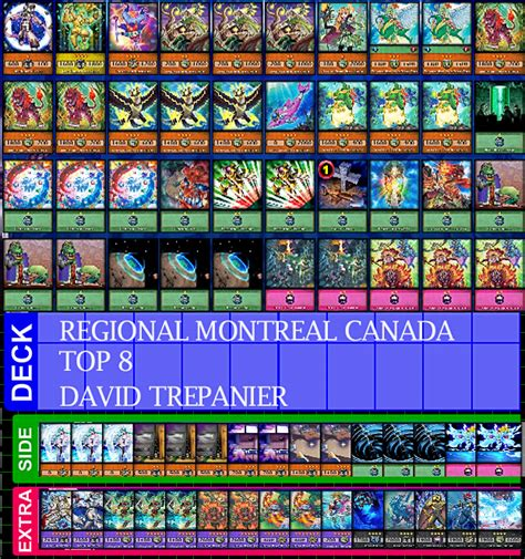 Yugioh Beast Deck 2015 by Deck Ritual Beast Gemkngith Top 8 Regional Montreal Canada