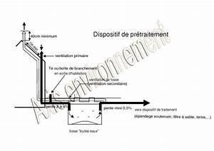 Fosse Toutes Eaux Schema : pr traitement axis environnement ~ Premium-room.com Idées de Décoration