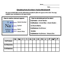 calculating parts   atom practice worksheet