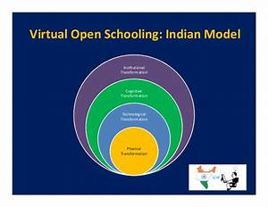 Virtual Open Schooling: the Road Ahead for India