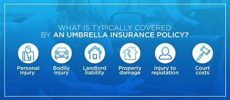 Essentially, an umbrella insurance policy provides extra coverage for liability claims that go beyond your regular auto or home policy's limits. What Is Umbrella Insurance ~ news word