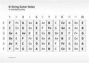 Guitar Neck Notes Chart Pdf